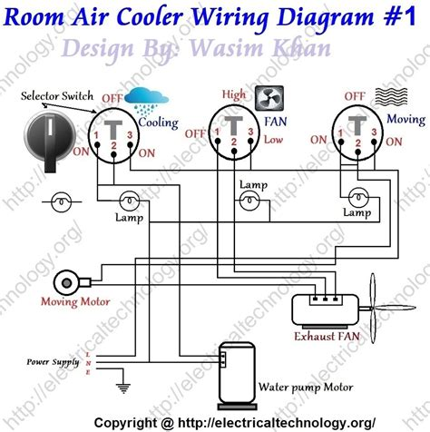 how to wire a room room air cooler wiring diagram 1 motores diagram and room