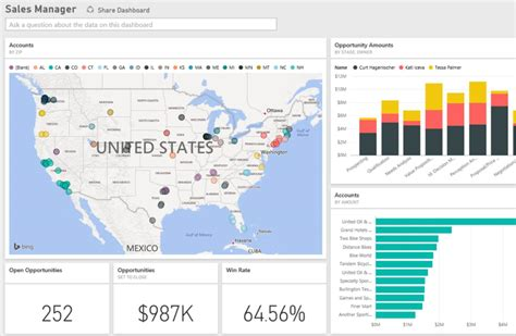 connect to salesforce with power bi power bi microsoft