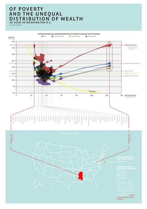 washington dc poverty map 7 best images about infographics on behance