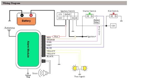 remote start diagram free wiring diagrams