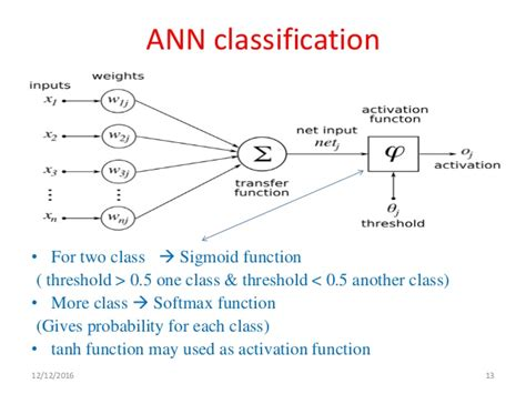 pattern classification in artificial neural network diagram of artificial neuron gallery how to guide and