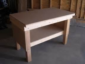 Reloading bench plans pictures home design ideas