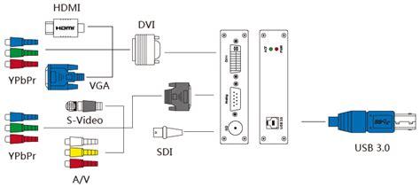 vga to av wiring diagram circuit diagram maker