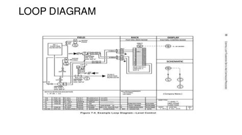 instrument loop wiring diagrams aveva diagrams cable