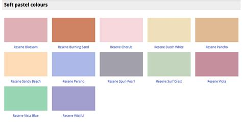 What Are Calming Colors by Studies On Color For The Elderly User Experience Stack