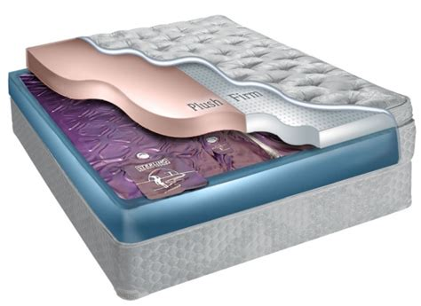 are waterbeds comfortable waterbeds nerdome