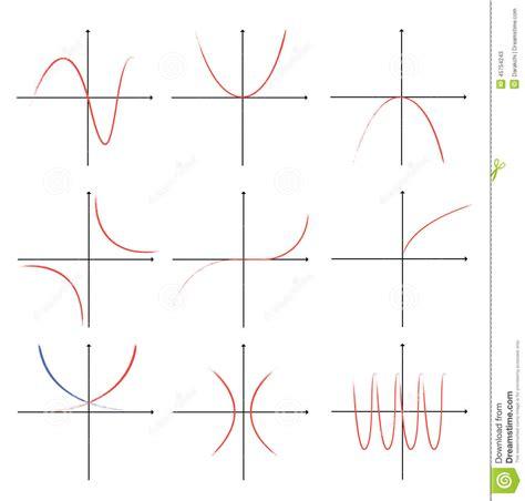 math graphs stock vector image 45754243