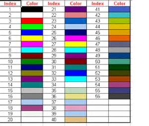 vba tips amp tricks colorindex coloring excel sheet cells