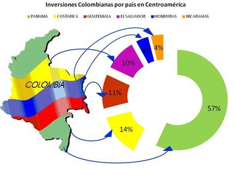 desde lejos asuntos colombianos 0265357144 ojo con colombia
