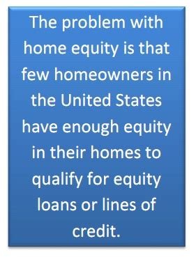 find the right home improvement loan for you