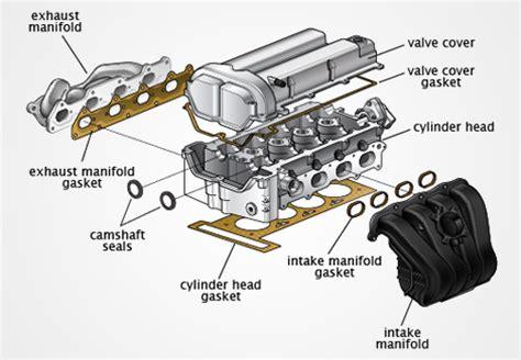 bespoke engineering engine sealing system banco
