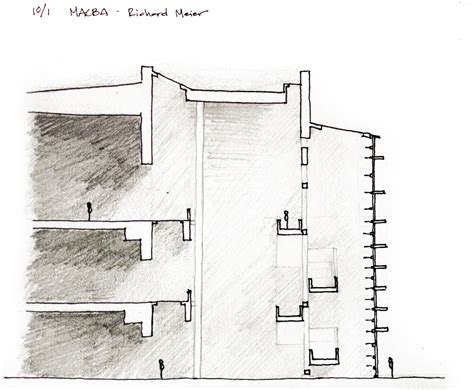 New House Plans With Interior Pictures museum of contemporary art macba and biblioteca sant