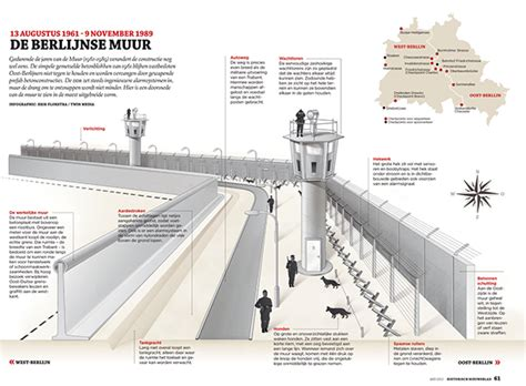 infographic wall infographic of the berlin wall on behance