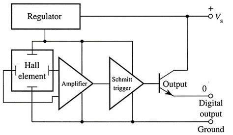 effect current sensor circuit diagram effect sensors