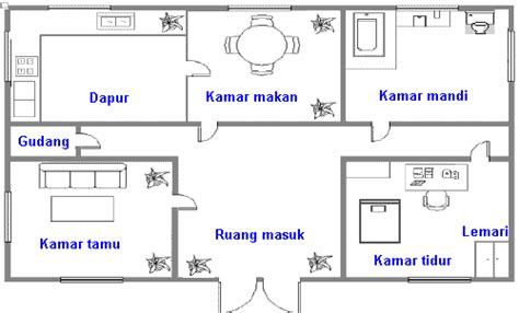 types of rooms in a house main page fs rooms page