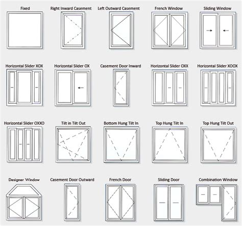 Types Of Door Glass Welcome To Winsquare