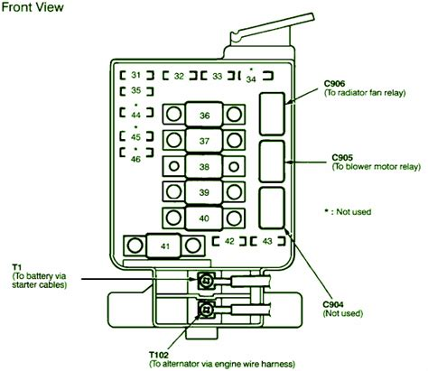 Wiring Diagrams And Free Manual Ebooks 1995 Acura Integra