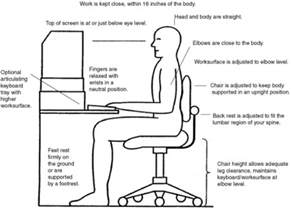 desk return definition rsi repetitive strain injury how to prevent rsi
