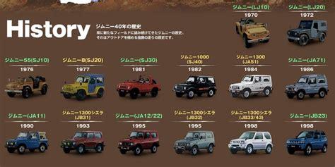 Suzuki Country Of Origin Poglej Temo Suzuki Samurai History S U Z U K I 4 X 4