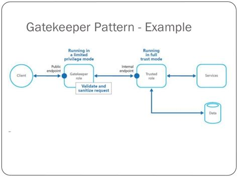 gatekeeper pattern key cloud design patterns federated identity gatekeeper