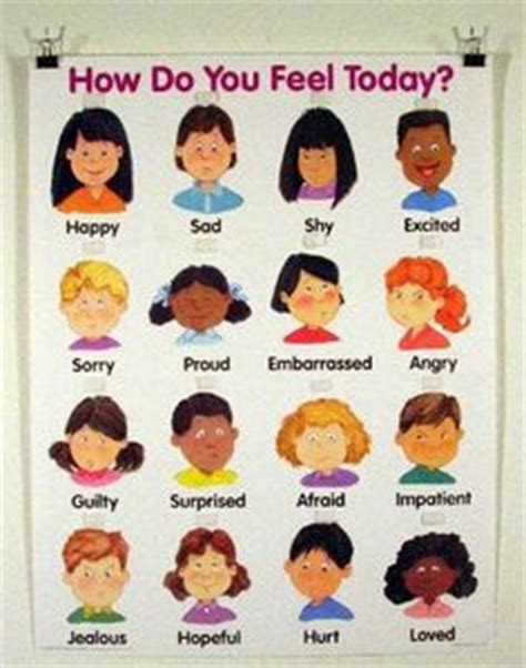 english bunghole how do you feel today free feeling faces how are you feeling today fantasy