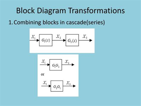 block diagram transformation ppt block diagram reduction powerpoint presentation id