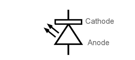 diode symbol with sign light emitting diode led led types electronics notes