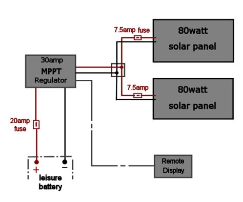 panel wiring diagram exle wiring diagram