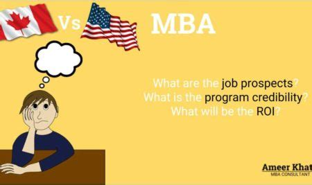Mba In Fashion Management Canada by Ameer Khatri Mba Admissions Consultant