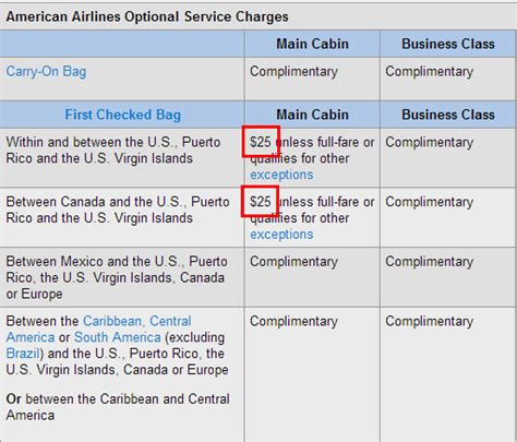 american baggage fees booking a flight things to consider creditwalk ca