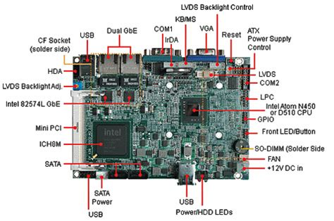 Laptop Motherboard Power Section by Desktop Motherboard Laptop Service Repairtraining