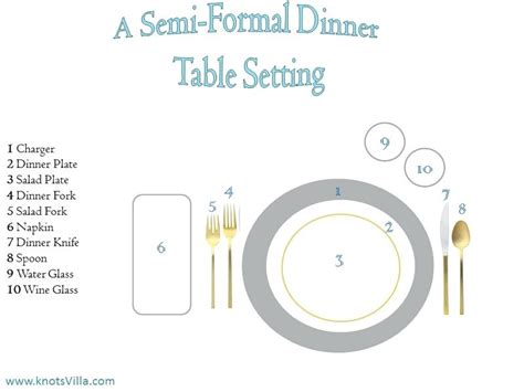 proper way to set a table proper way to set a table correct setting set proper