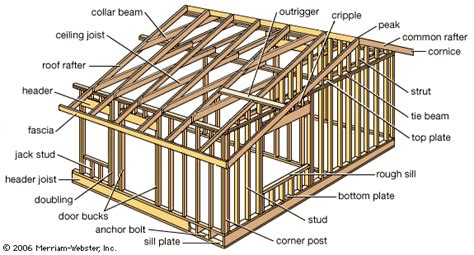 house framing plans beautiful wood frame house plans 5 building wood frame