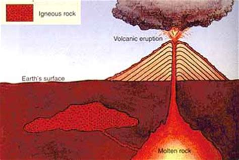 igneous rock diagram us polar rock repository educational outreach