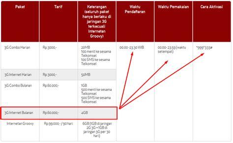 Paket Daur 3 4 rekomendasi paket telkomsel oktober 2014
