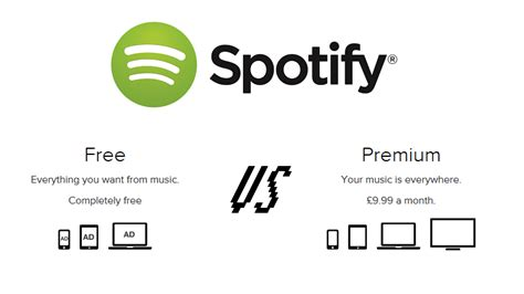 Premium Free spotify free vs premium price features and audio