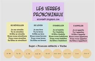 el conde fr conjuguer les verbes pronominaux au pr 233 sent