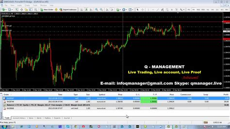 forex tutorial in tamil learn tamilnadu forex currency training and trading basics