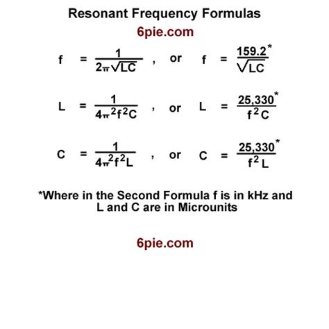 resonant frequency of inductor and capacitor formulas for resonant frequency