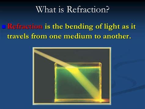 of light refraction of light