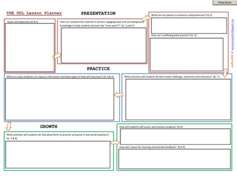 lesson plan checklist template universal design for learning lesson plan template by