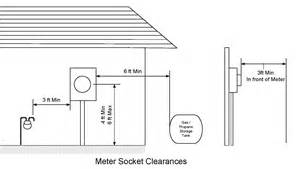 electric service handbook residential meter location requirements