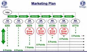 franchise business plan template 1000 images about franchise business plan templates on