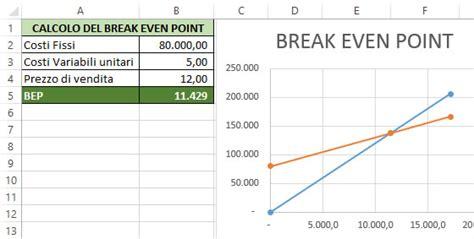 breakeven testo realizzare un grafico even point bep con excel