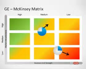 9 Cell Matrix Template by Free Simple Matrix Template For Powerpoint