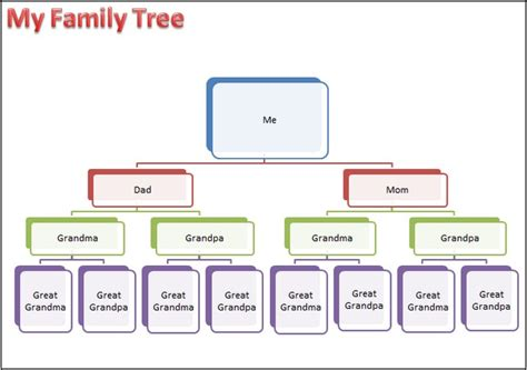 microsoft office word templates 2010 family tree template microsoft word 2010 pictures reference