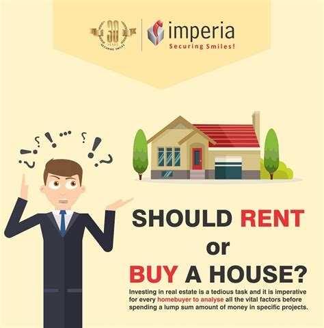 Should I Rent Or Buy A House 28 Images Renting Vs