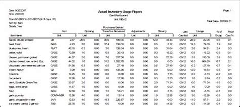 inventory reports usage