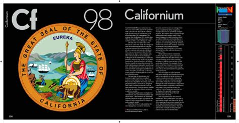 californium number of protons californium in the elements by theodore gray