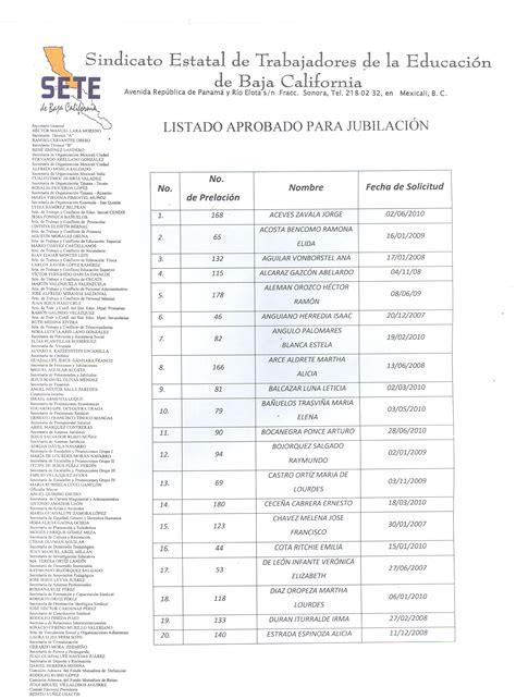 lista de pensionados lista de pensionados listado de pensionados de listado
